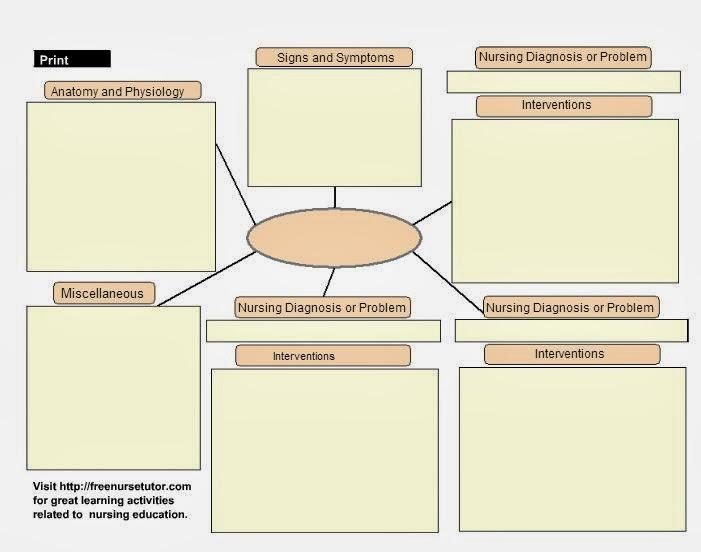 Concept Map Template Nursing Maps T